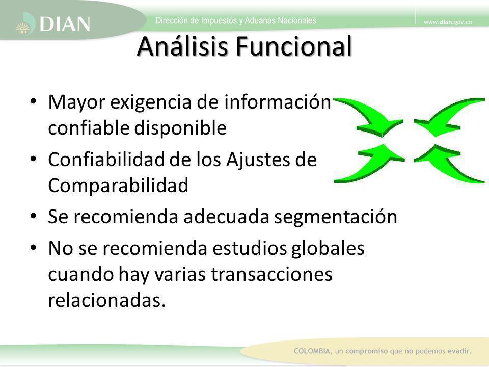 Análisis Funcional Mayor exigencia de información confiable disponible