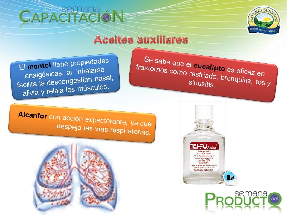 Aceites auxiliares El mentol tiene propiedades analgésicas, al inhalarse facilita la descongestión nasal, alivia y relaja los músculos.