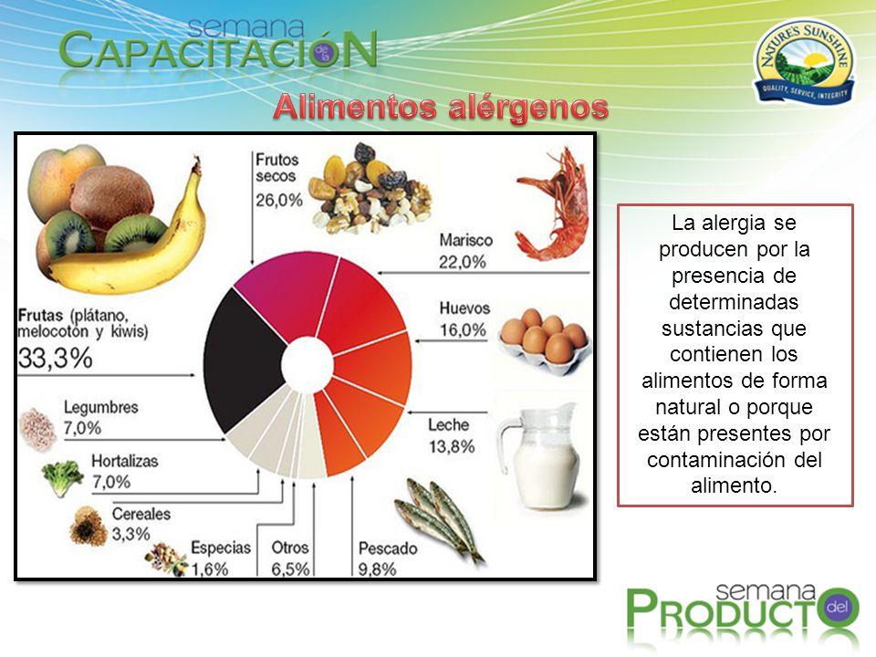 Alimentos alérgenos