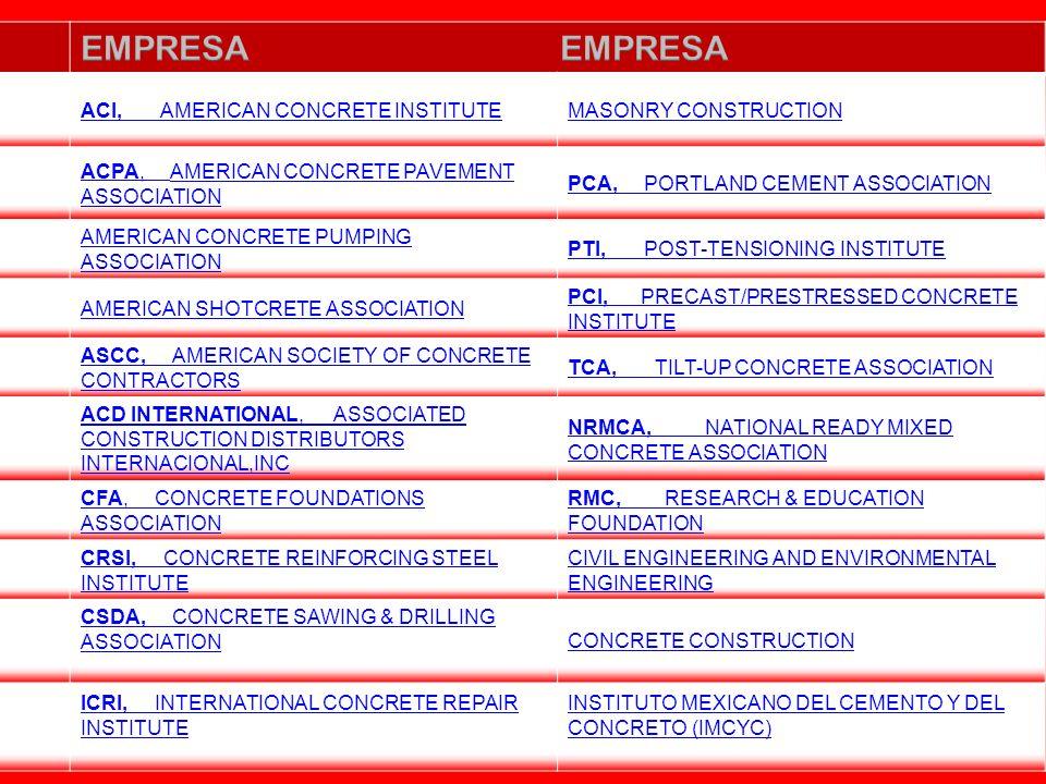 EMPRESA EMPRESA ACI, AMERICAN CONCRETE INSTITUTE MASONRY CONSTRUCTION