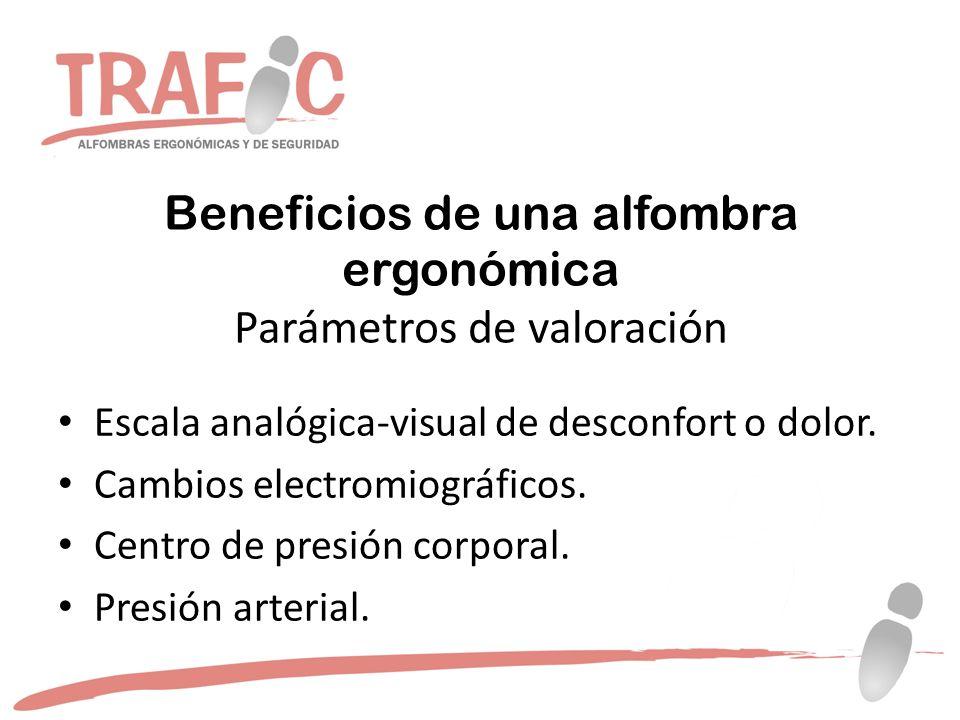 Beneficios de una alfombra ergonómica Parámetros de valoración