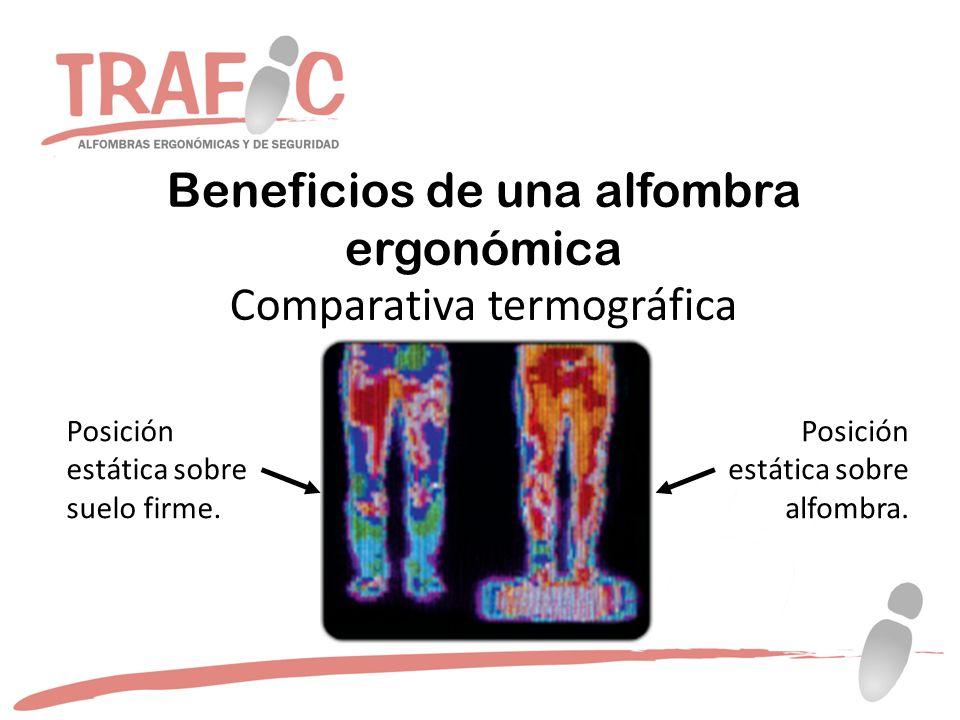 Beneficios de una alfombra ergonómica Comparativa termográfica