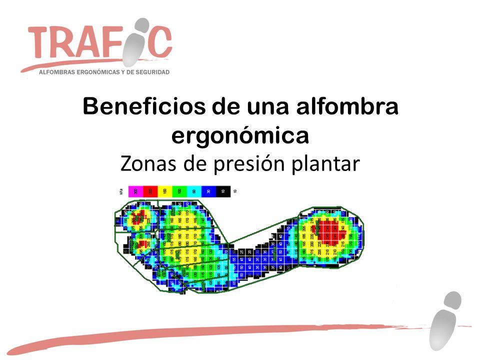 Beneficios de una alfombra ergonómica Zonas de presión plantar
