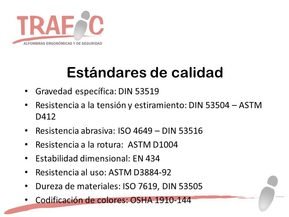 Estándares de calidad Gravedad específica: DIN 53519