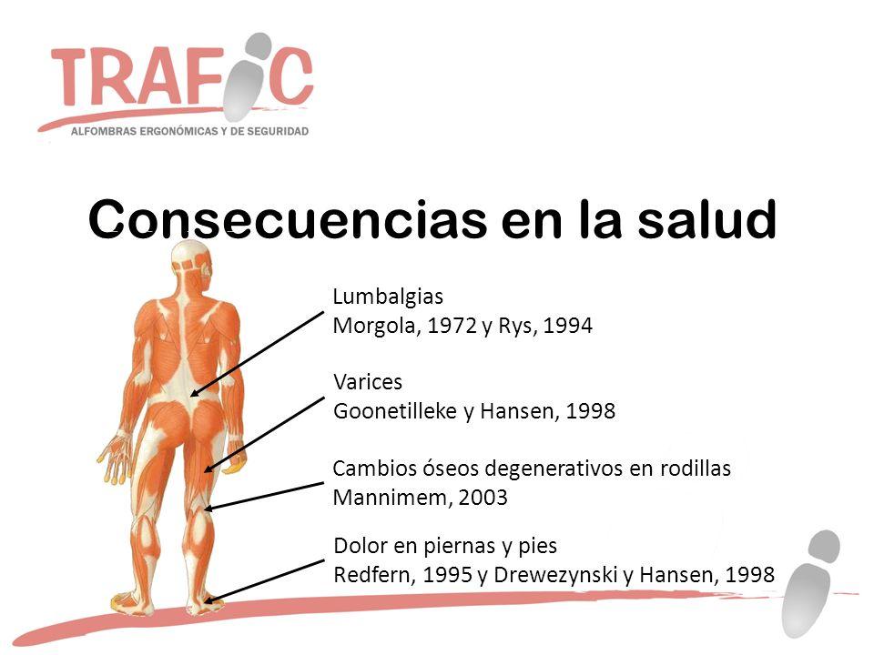 Consecuencias en la salud