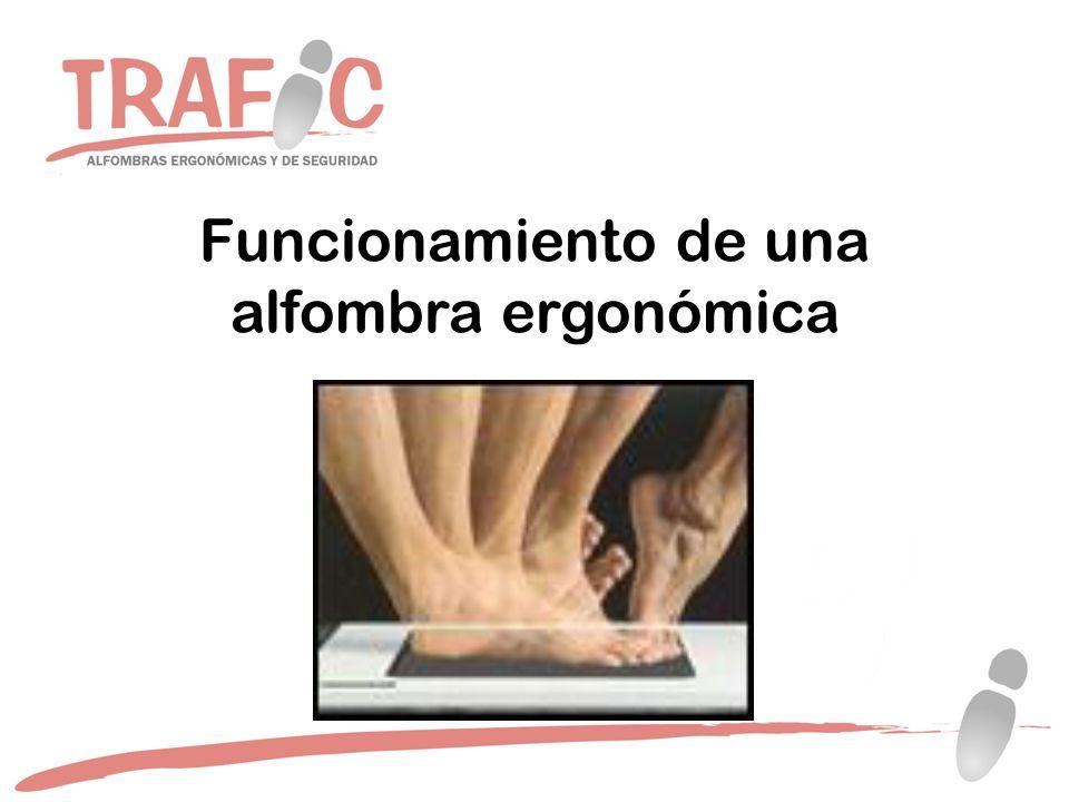 Funcionamiento de una alfombra ergonómica