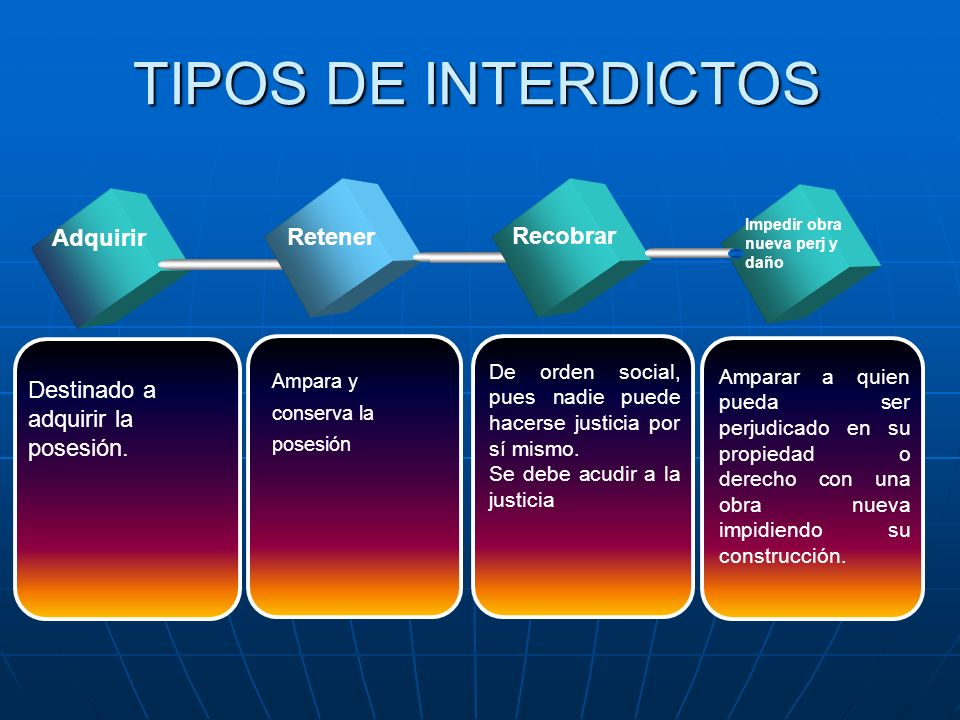 TIPOS DE INTERDICTOS Adquirir Retener Recobrar