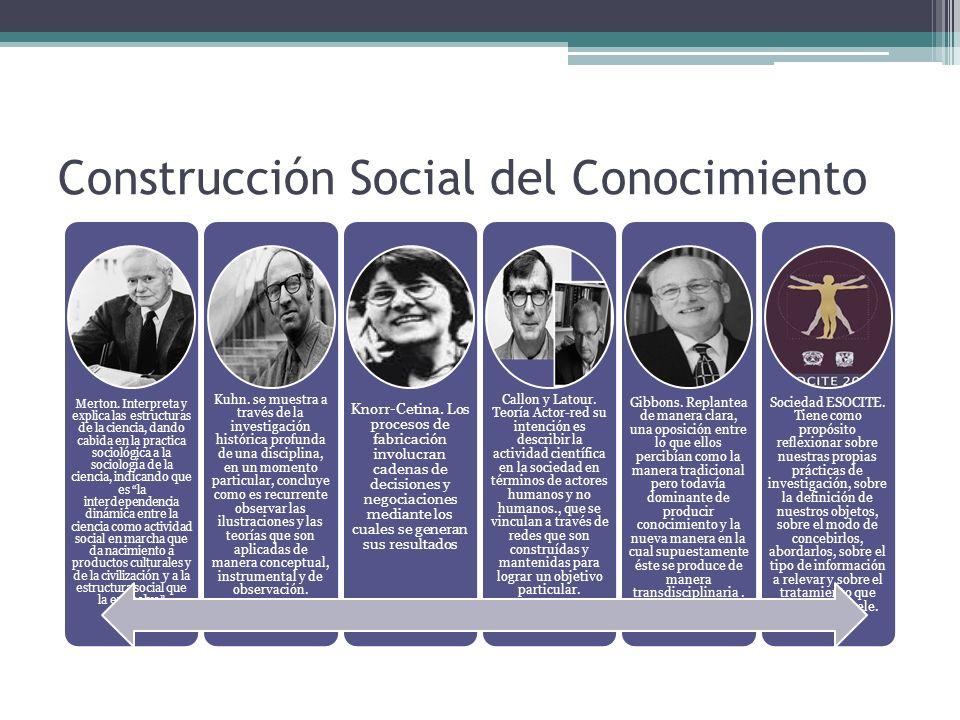 Construcción Social del Conocimiento