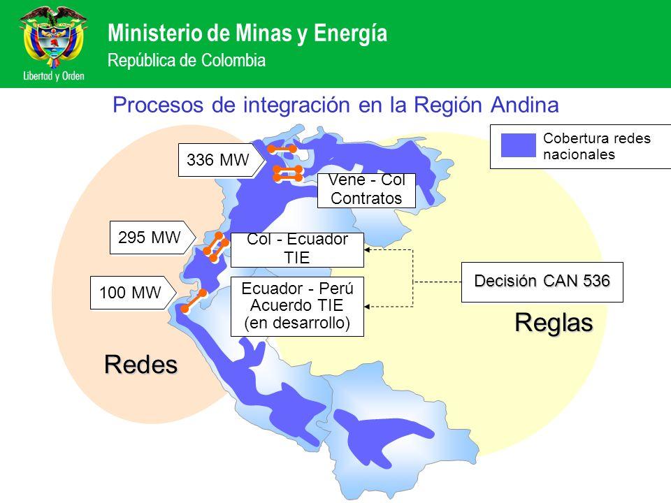 Procesos de integración en la Región Andina