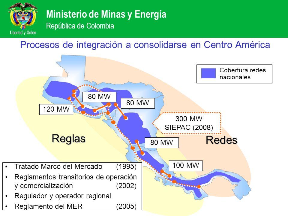Procesos de integración a consolidarse en Centro América