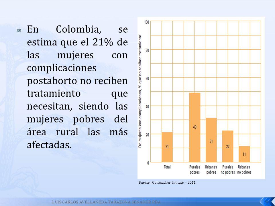 En Colombia, se estima que el 21% de las mujeres con complicaciones postaborto no reciben tratamiento que necesitan, siendo las mujeres pobres del área rural las más afectadas.