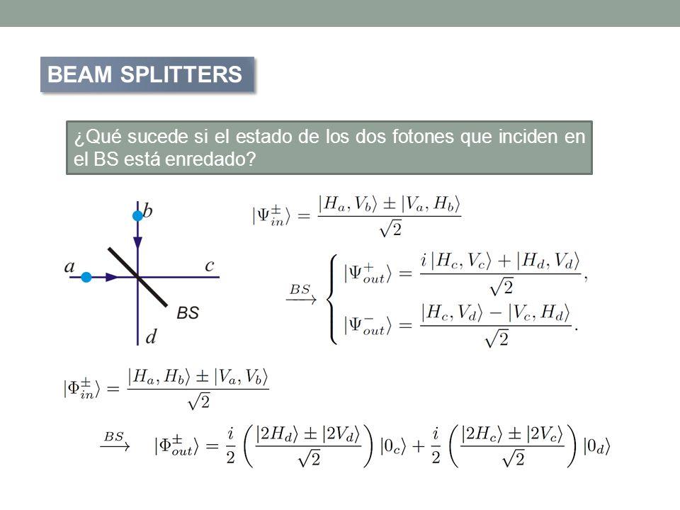 BEAM SPLITTERS ¿Qué sucede si el estado de los dos fotones que inciden en el BS está enredado