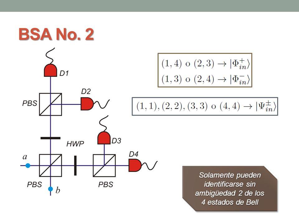 BSA No. 2 Solamente pueden identificarse sin ambigüedad 2 de los 4 estados de Bell