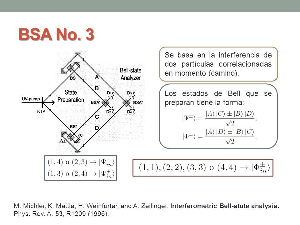 BSA No. 3 Se basa en la interferencia de dos partículas correlacionadas en momento (camino). Los estados de Bell que se preparan tiene la forma: