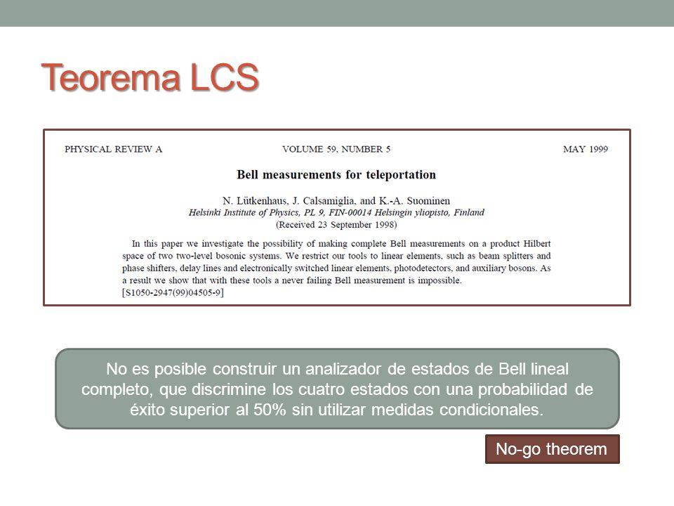 Teorema LCS