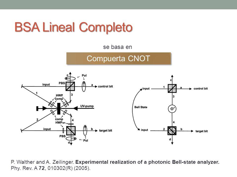 BSA Lineal Completo Compuerta CNOT se basa en