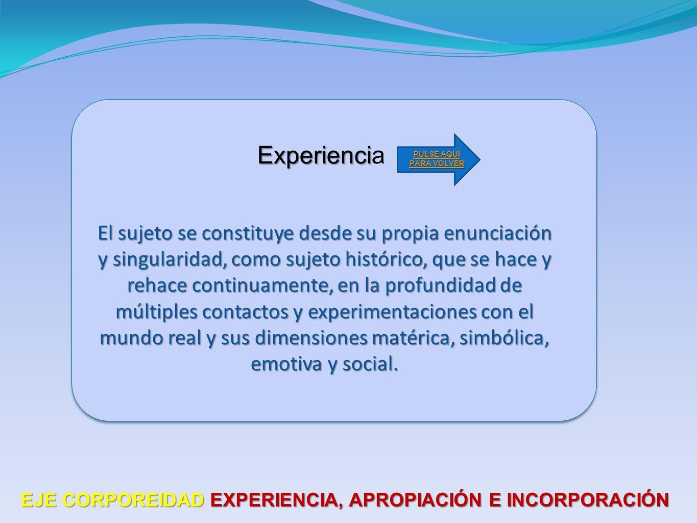 EJE CORPOREIDAD EXPERIENCIA, APROPIACIÓN E INCORPORACIÓN