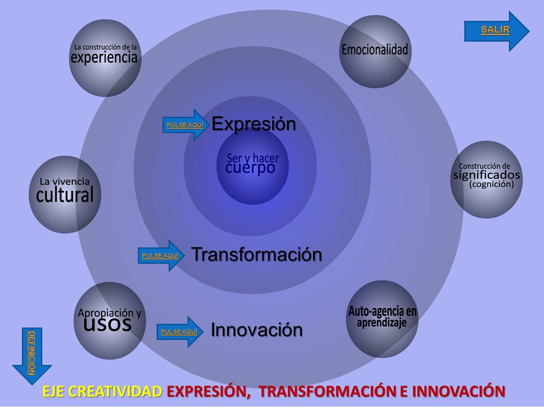 EJE CREATIVIDAD Expresión, transformación e innovación