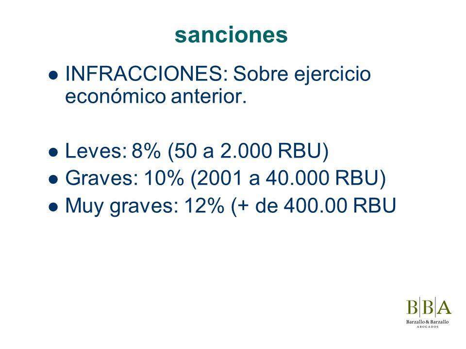 sanciones INFRACCIONES: Sobre ejercicio económico anterior.