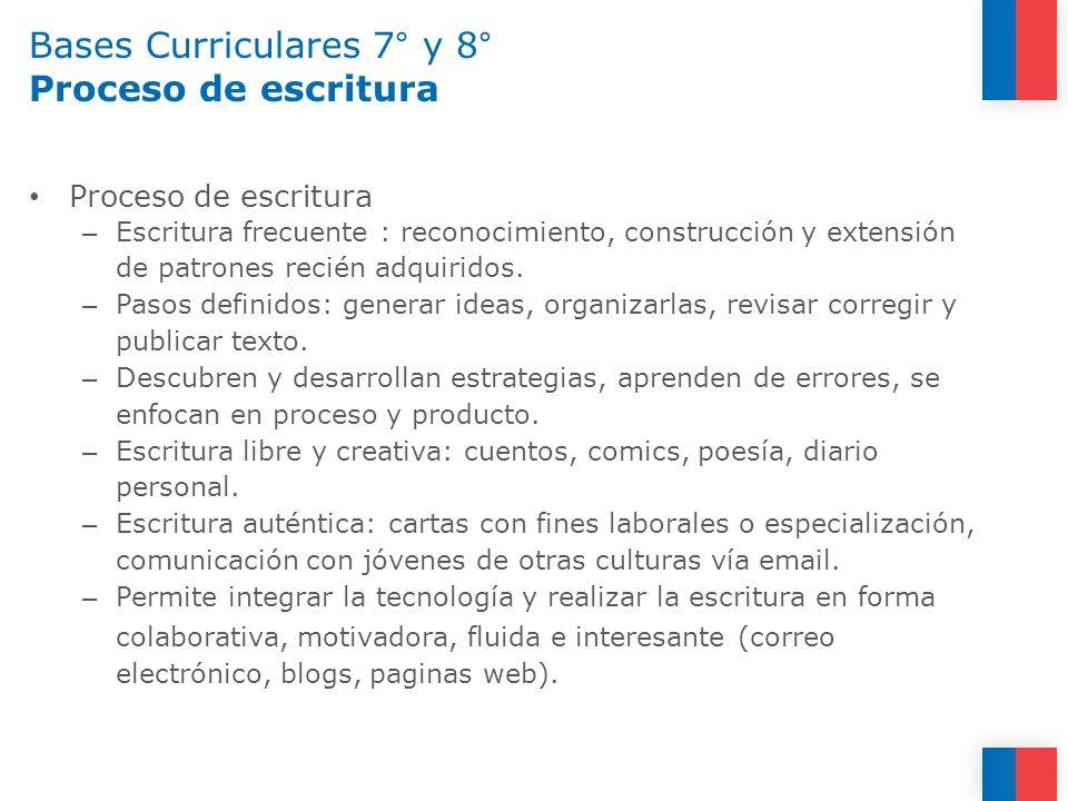 Bases Curriculares 7° y 8° Proceso de escritura