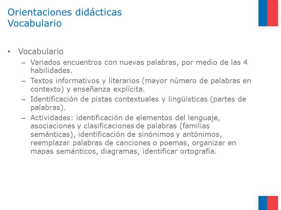 Orientaciones didácticas Vocabulario