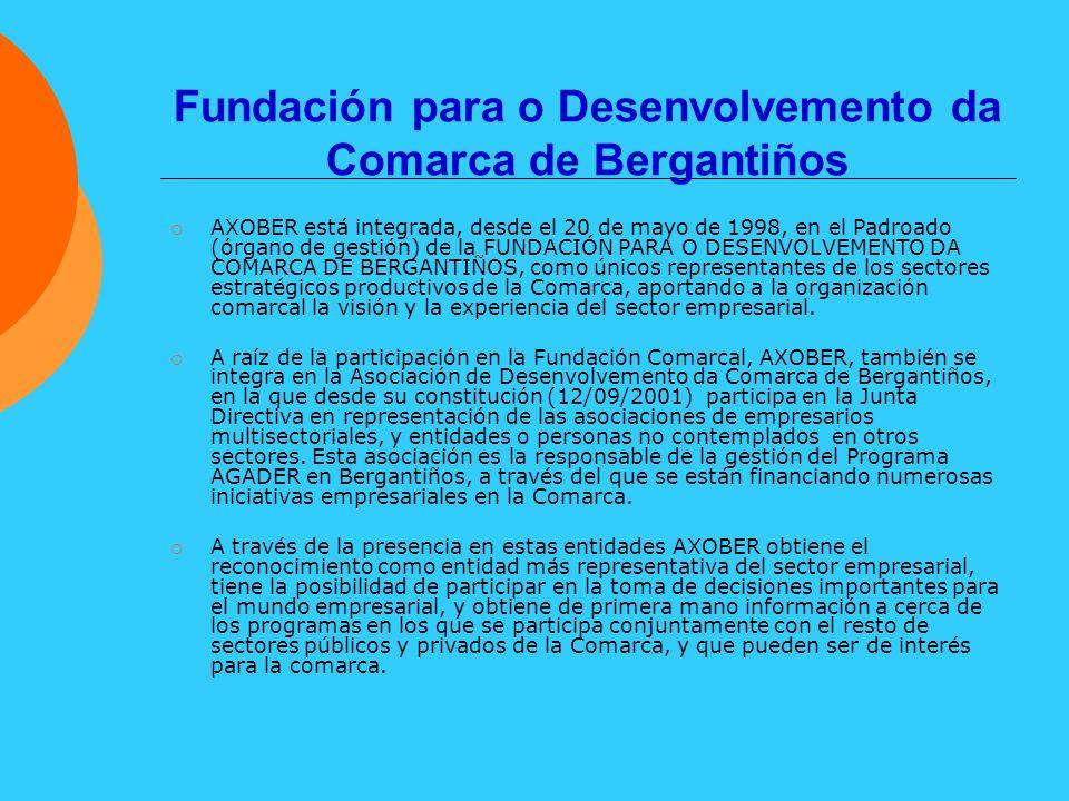 Fundación para o Desenvolvemento da Comarca de Bergantiños