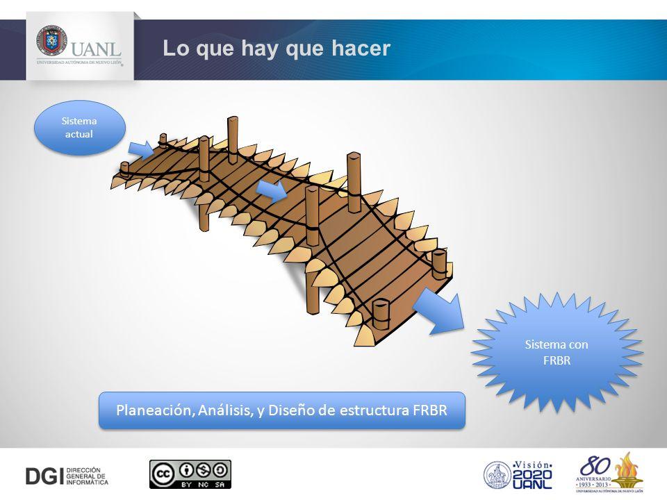 Planeación, Análisis, y Diseño de estructura FRBR