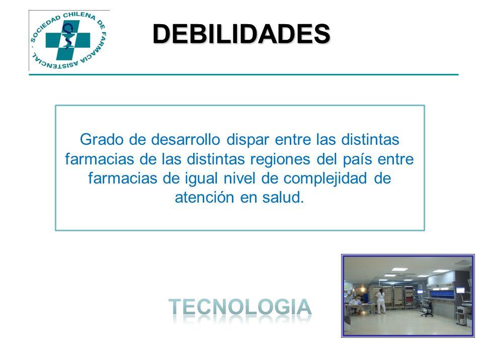 DEBILIDADES TECNOLOGIA