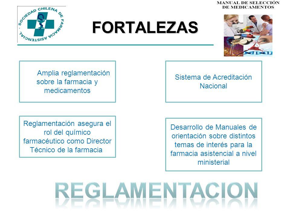 REGLAMENTACION FORTALEZAS
