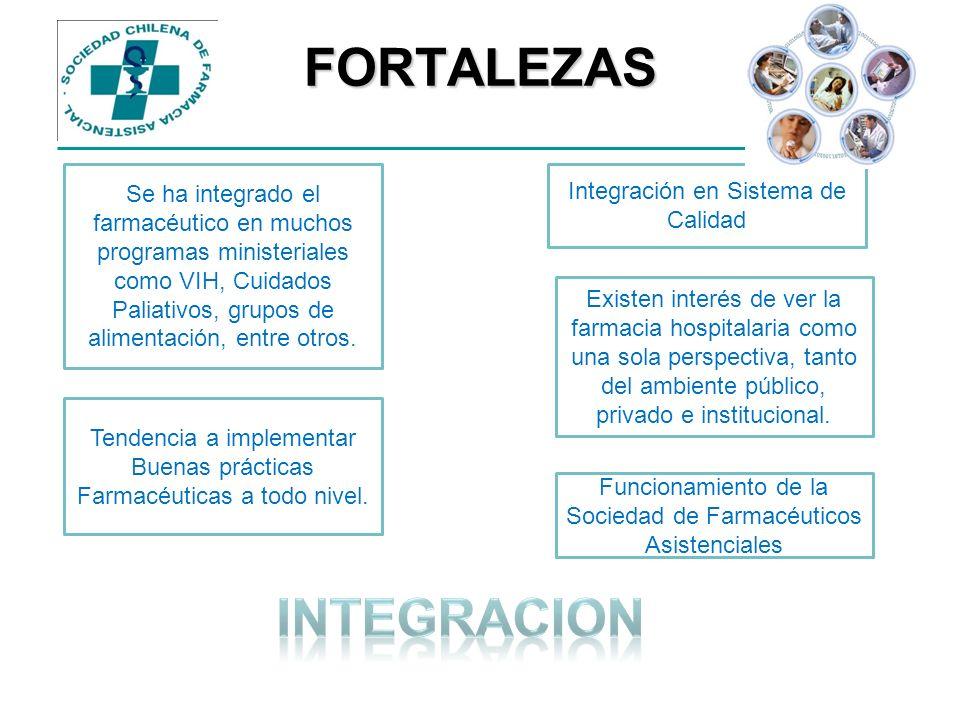 FORTALEZAS INTEGRACION