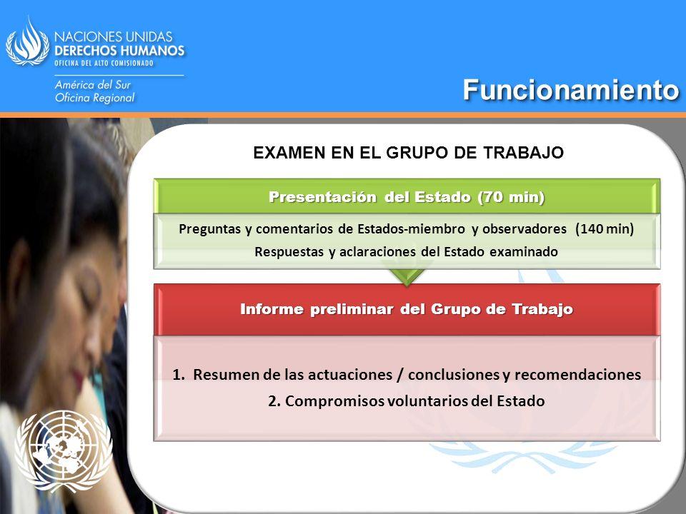 Funcionamiento EXAMEN EN EL GRUPO DE TRABAJO. Presentación del Estado (70 min) Preguntas y comentarios de Estados-miembro y observadores (140 min)