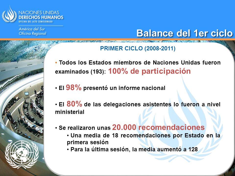 Balance del 1er ciclo PRIMER CICLO (2008-2011)