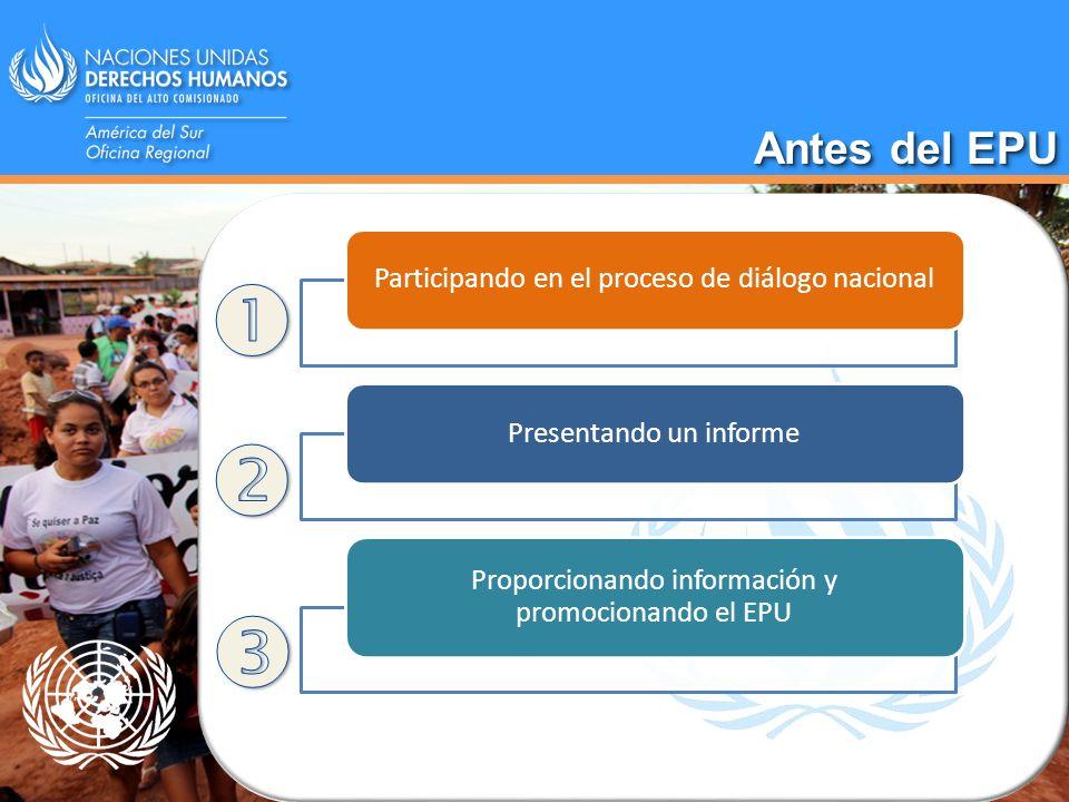    Antes del EPU Participando en el proceso de diálogo nacional