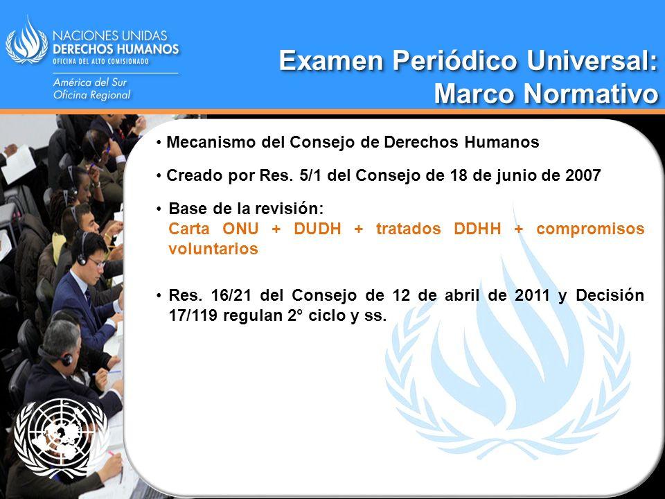 Examen Periódico Universal: Marco Normativo