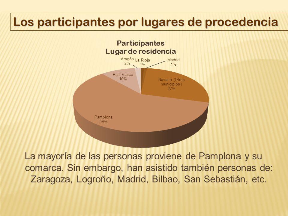 Los participantes por lugares de procedencia