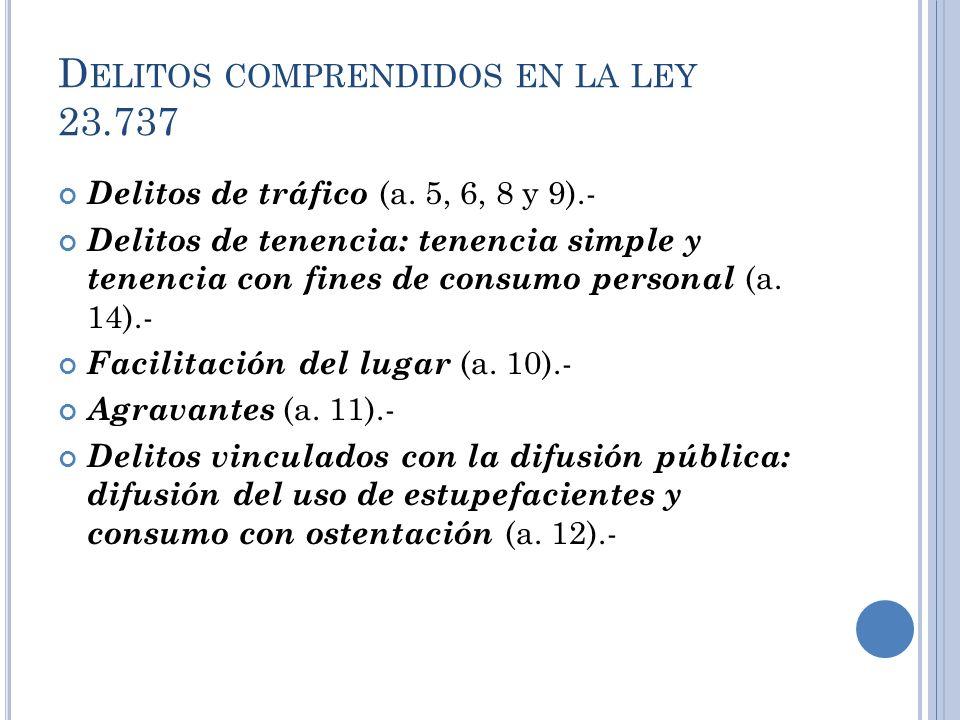 Delitos comprendidos en la ley 23.737