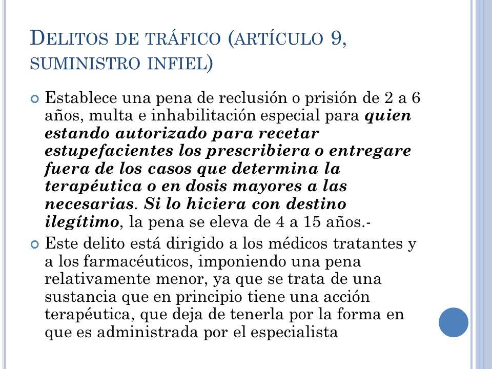 Delitos de tráfico (artículo 9, suministro infiel)