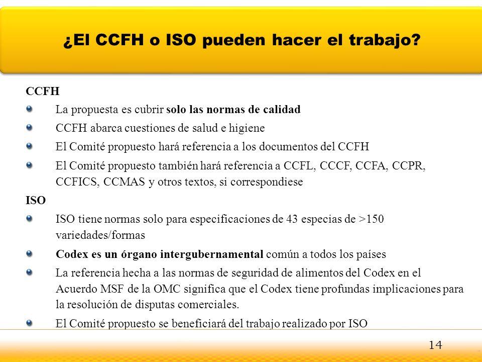 ¿El CCFH o ISO pueden hacer el trabajo