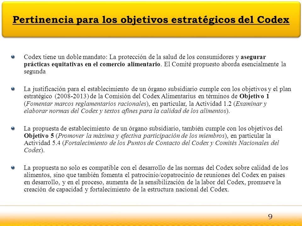 Pertinencia para los objetivos estratégicos del Codex