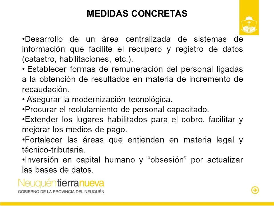 MEDIDAS CONCRETAS