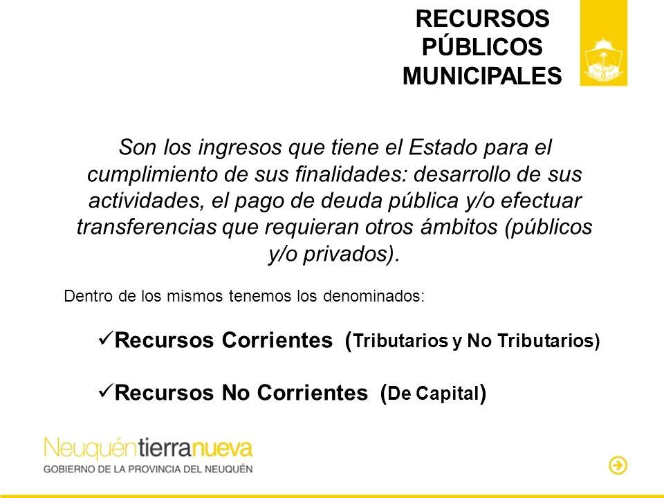 RECURSOS PÚBLICOS MUNICIPALES