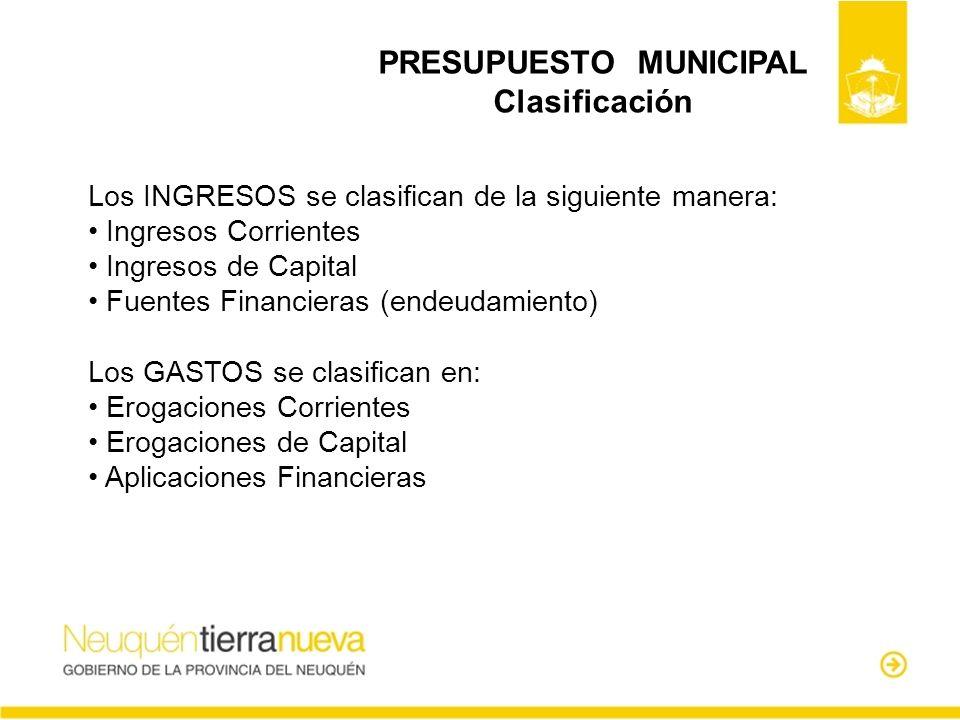PRESUPUESTO MUNICIPAL Clasificación