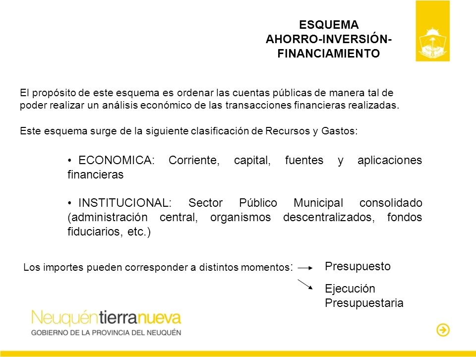 AHORRO-INVERSIÓN-FINANCIAMIENTO