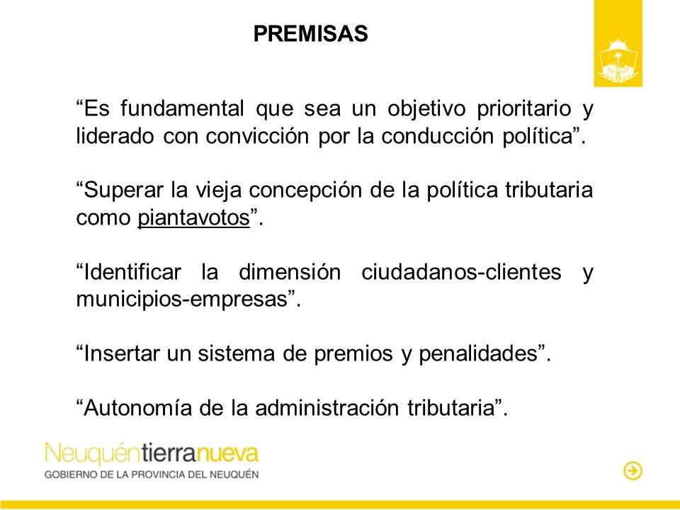 PREMISAS Es fundamental que sea un objetivo prioritario y liderado con convicción por la conducción política .