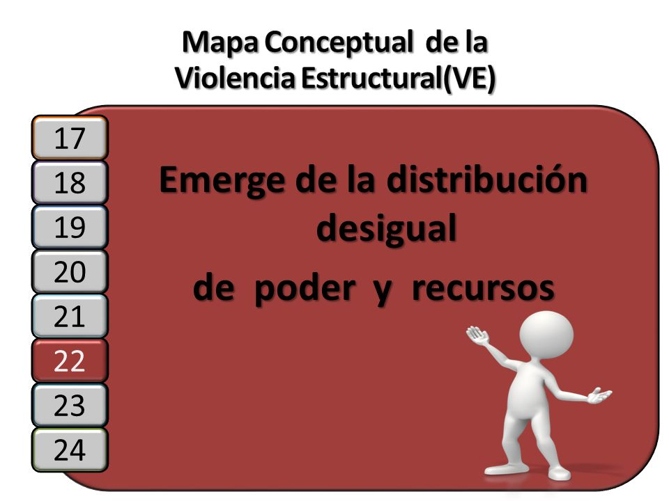 Emerge de la distribución desigual de poder y recursos