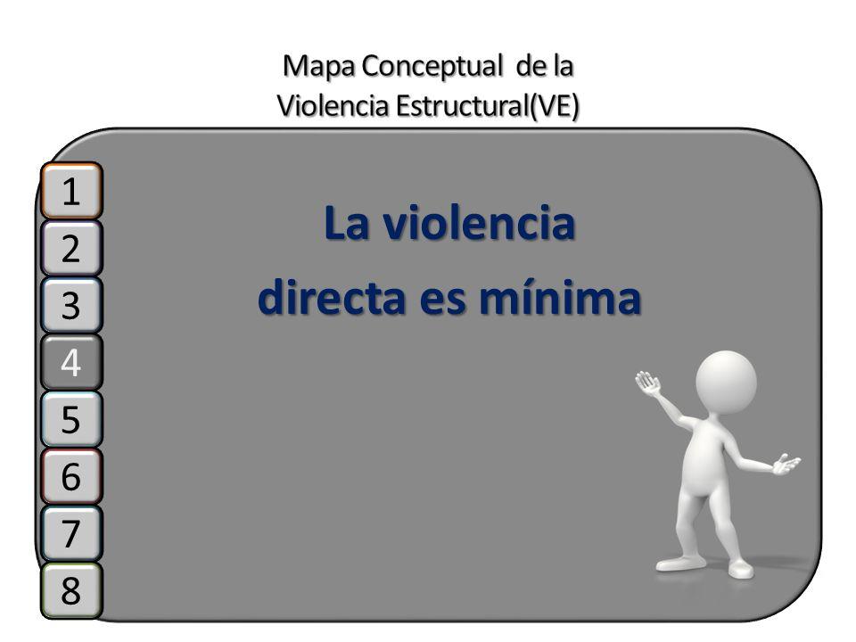 La violencia directa es mínima