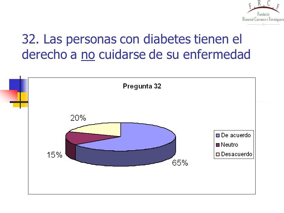 32. Las personas con diabetes tienen el derecho a no cuidarse de su enfermedad