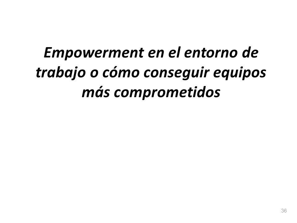 Empowerment en el entorno de trabajo o cómo conseguir equipos más comprometidos