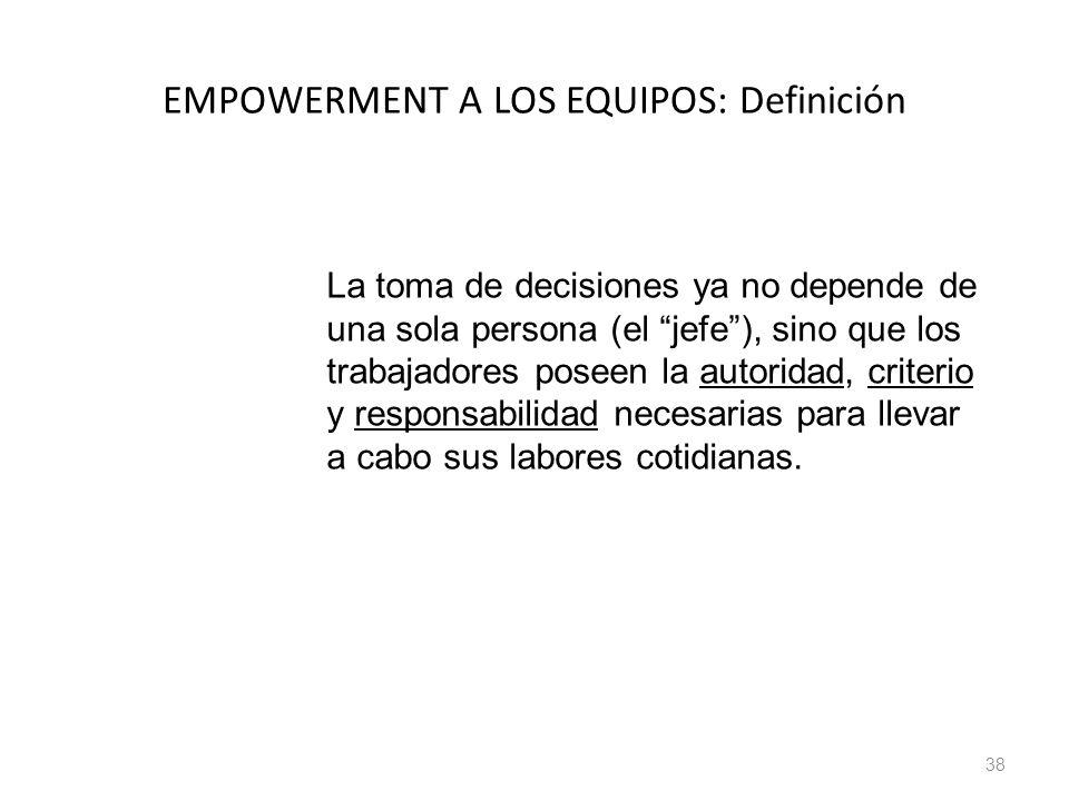 EMPOWERMENT A LOS EQUIPOS: Definición