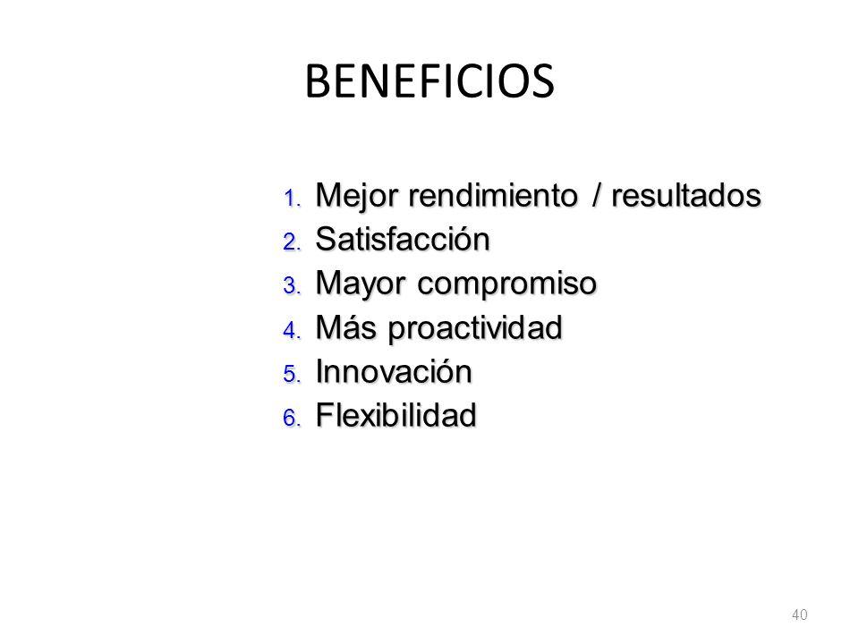 BENEFICIOS Mejor rendimiento / resultados Satisfacción